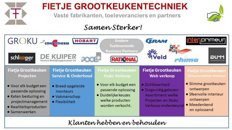 Fietje Grootkeukentechniek & Partners