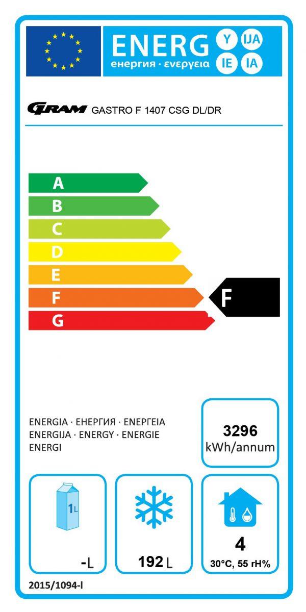 energieklasse F vrieswerkbank Gram 1407